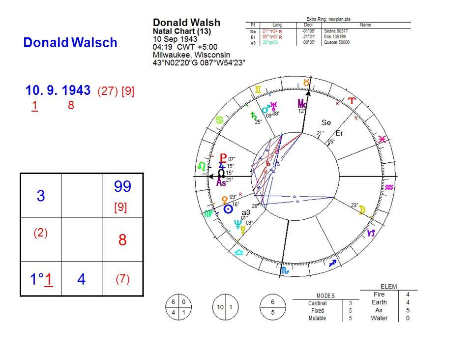 Donald Walsch 10. 9. 1943 (27) [9] 1 8 3 99 [9] (2) 8 1°1 4 (7)